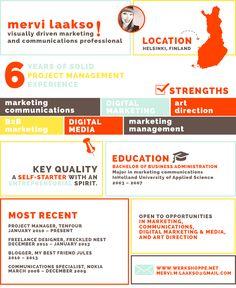 Visual CV. #visualcv #resume