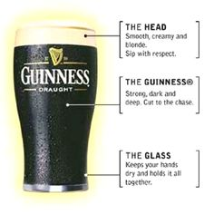 "Guinness, ""The Beer From Ireland""....."