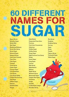 That sugar film. Different names for SUGAR
