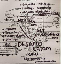 Empresa chilena que llega a México