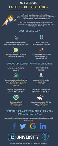 Infographic: Why use your strength of character? Change Management, Talent Management, Etre Un Bon Manager, Coaching Questions, Disruptive Technology, Psychology Disorders, Burn Out, Leadership Coaching, Mind Tricks