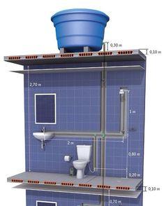 Bathroom Size and Space Arrangement - Engineering Discoveries Bathroom Floor Plans, Bathroom Plumbing, Bathroom Flooring, Bathroom Layout, Bathroom Interior, Small Bathroom, Pvc Pipe Fittings, Plumbing Pipe, Residential Plumbing