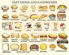 Fast Foods and Sandwiches