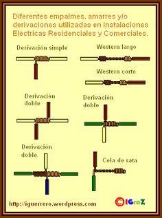 conexiones electricas mas comunes - Google Search