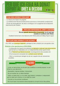 Per què ICV-EUiA ha donat suport al dret a decidir (23/01/2013)