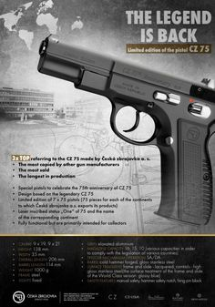 The Firearm Blog | CZ
