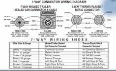 64 best camping r v wiring outdoors images rv accessories rh pinterest com