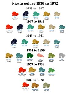 :D❤️Fiesta® Dinnerware Colors 1936 - 1972 Vintage Dinnerware, Vintage Kitchenware, Vintage Dishes, Antique Glassware, Vintage Pyrex, Fiesta Ware Dishes, Fiesta Kitchen, Fiesta Colors, Homer Laughlin
