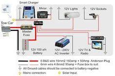 wiring diagram electrical pinterest diagram rv and. Black Bedroom Furniture Sets. Home Design Ideas