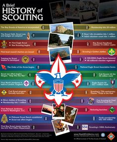A Brief History of Scouting