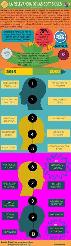 La relevancia de las habilidades blandas #infografia