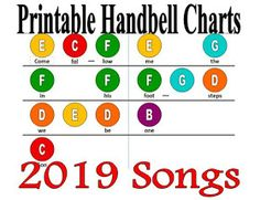 Throughout the year I will be creating charts for the 2019 songs and posting them here. Lds Primary Songs, Primary Singing Time, Primary Activities, Primary Music, Speech Therapy Activities, Yoga Stick Figures, Lds Music, Primary Chorister, Prayers For Children