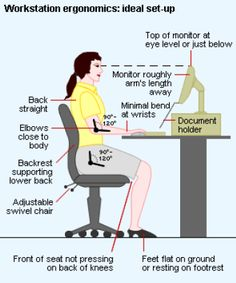 Ideal Workstation Set by ergo-plus #Office_Ergonomics