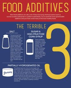 Food Additives Infographic   Center for Science in the Public Interest