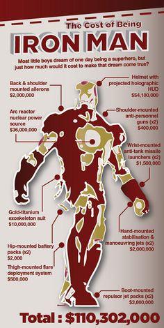 cost-of-iron-man-cut.jpg