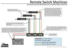 How to wire Atlas remote switch machines and Atlas switch controllers. N Scale Train Layout, N Scale Layouts, Model Train Layouts, Model Trains Ho Scale, N Scale Trains, Ho Trains, Model Railway Track Plans, Model Training, Train Tracks
