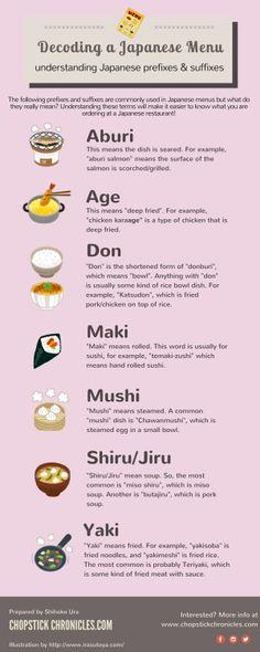 A helpful guide to some of the most common Japanese food terms… Mein Blog: Alles rund um die Themen Genuss & Geschmack Kochen, Backen, Braten, Vorspeisen, Hauptgerichte und Desserts