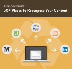 How to Repurpose Content and Make the Most of Your Marketing Marketing Articles, Content Marketing Strategy, Online Marketing, Digital Marketing, Small Business Entrepreneurship, Own Your Own Business, Make Money Blogging, Blog Tips, Organizer