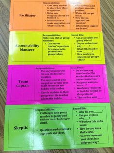 Defined role cards for group activities