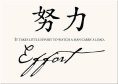 Google Image Result for http://www.exerciseandmind.com/sites/default/files/E_Chinese_Symbols_Proverbs_Effort.gif