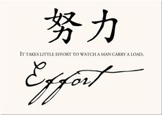 Google Image Result for http://www.exerciseandmind.com/sites/default/files/E_Chinese_Symbols_Proverbs_Effort.gif