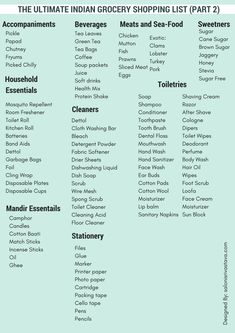 The ultimate indian grocery shopping checklist! Grocery Items List, Grocery Checklist, New Home Checklist, Grocery List Printable, Shopping List Grocery, Apartment Checklist, Vegetarian Grocery Lists, Kitchen Essentials List, Pantry List