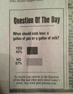"""Just say no to ridiculous survey design!  """"Question of the Day: What should cost less: a gallon of gas or a gallon of milk? Yes/No"""""""