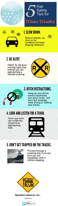 29 Best Rail Safety Tips! images in 2016   Railroad tracks
