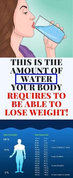 This Is The Amount Of Water Your Body Requires To Be Able To Lose Weight ~ KrobKnea