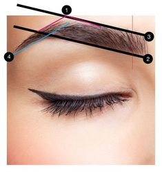épilation sourcil. Epilation au fil. Perfect eyebrows and face shape