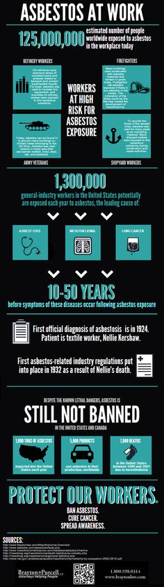 #asbestos at work #infographic
