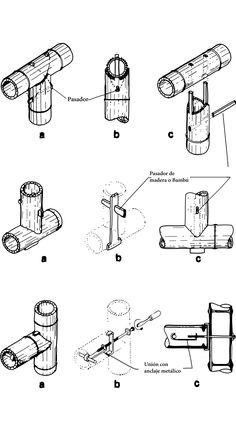 Imagen 8 de 10 de la galería de ¿Cómo unir las varas de Bambú?. Cortesía de Oscar Hidalgo