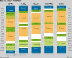 Gráfico de EL PAÍS a partir de un esquema de José María Fernández-Crehuet elaborado con datos de Eurostat