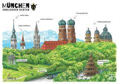 Panorama München Englischer Garten Postkarte