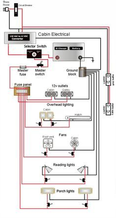 wiring diagram electrical Pinterest Diagram Rv and