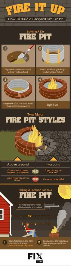 5 Steps to Building a Backyard Fire Pit Fire's burning, fire's burning, draw nearer, draw nearer! Family and friends will all be coming to visit when you have a new fire pit in your backyard! How To Build A Fire Pit, Diy Fire Pit, Fire Pit Backyard, Backyard Patio, Backyard Landscaping, Backyard Fireplace, Outdoor Fire Pits, Backyard Camping, Brick Fire Pits