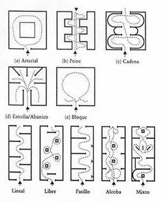 Estudios Culturales 2003:
