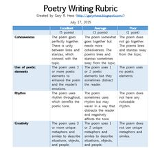 rubrics for poetry high school - Yahoo Image Search Results