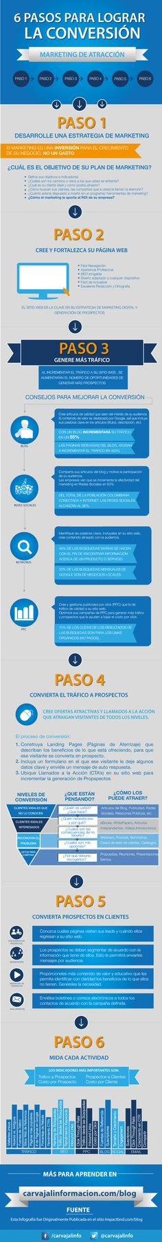 6 pasos para lograr la conversión. #infografia #socialmedia