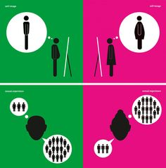 «Man Meets Woman: graphic designer Yang Liu explores gender differences and stereotypes in minimalist pictogram infographics».
