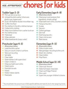 General chart of kids' chores