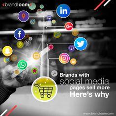 Social Media Marketing Companies, Social Media Services, Marketing Goals, Social Media Pages, Social Media Channels, Startup Branding, Advertising Strategies, Competitor Analysis, Influencer Marketing