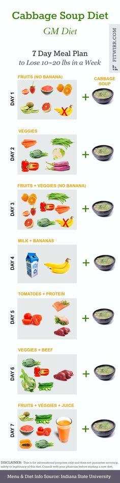 7 day meal plan for the cabbage soup diet