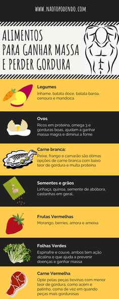 Know the best foods to lose weight and gain - Dieta Vegetariana Vegetarian Diet And Nutrition, Lemon Drink, Dieta Fitness, Low Fat Diets, Healthy Eating Tips, Detox Recipes, Best Diets, Fett, Diet Tips