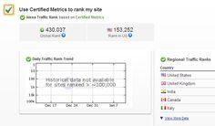 Alexa Pro Review – Improve Alexa Rank with Certified Metrics?
