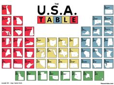 The USA Table Poster