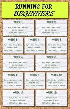 exercise at home for beginners - Google Search
