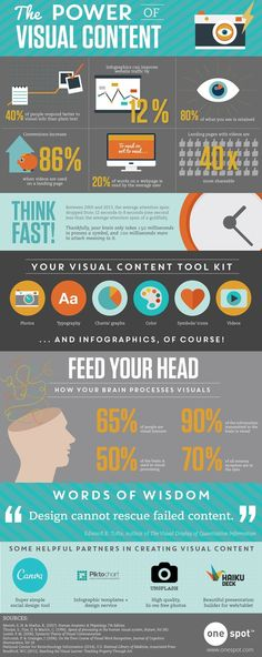 The Power of Visual  #Content #infographic #Blogging
