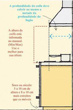 59af27ca64ff1 Armario De Cozinha Planejado, Armario Cozinha, Cozinha Planejada, Cozinha  Gourmet, Decoração Cozinha