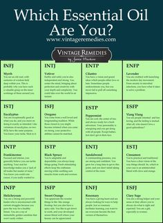 What EO are you